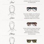 Best Men's Sunglasses for your Face Shape