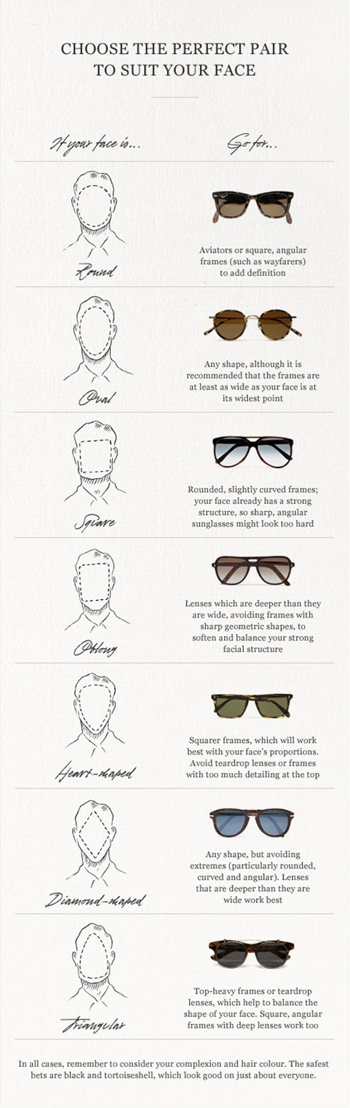 Types Of Glasses Frames Shapes : Best Mens Sunglasses for your Face Shape - Mensfash