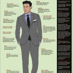 The Perfect Modern Men's Suit