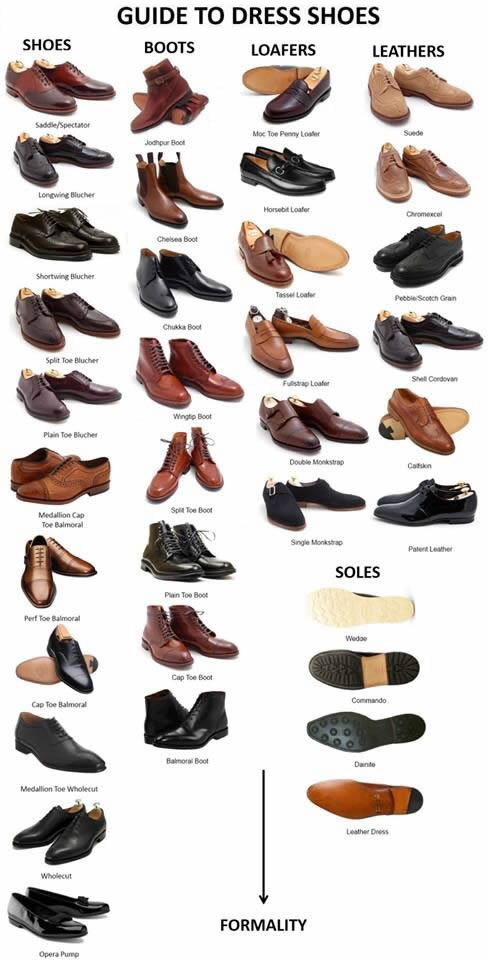 s guide to dress shoes