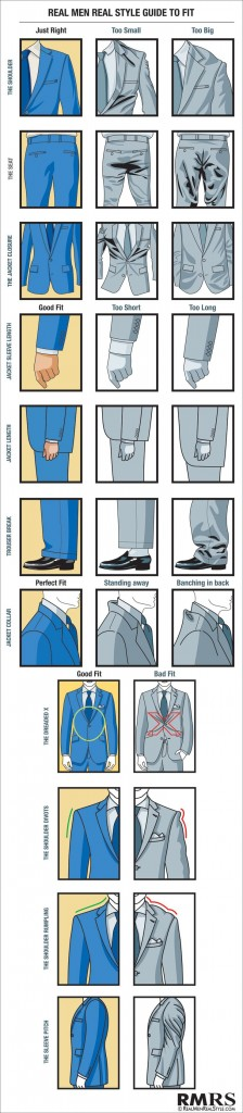 how should a men's suit fit?