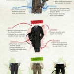Men's Fashion Clothing Fit Guide