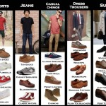 Right Men's Shoes for Type of Pants