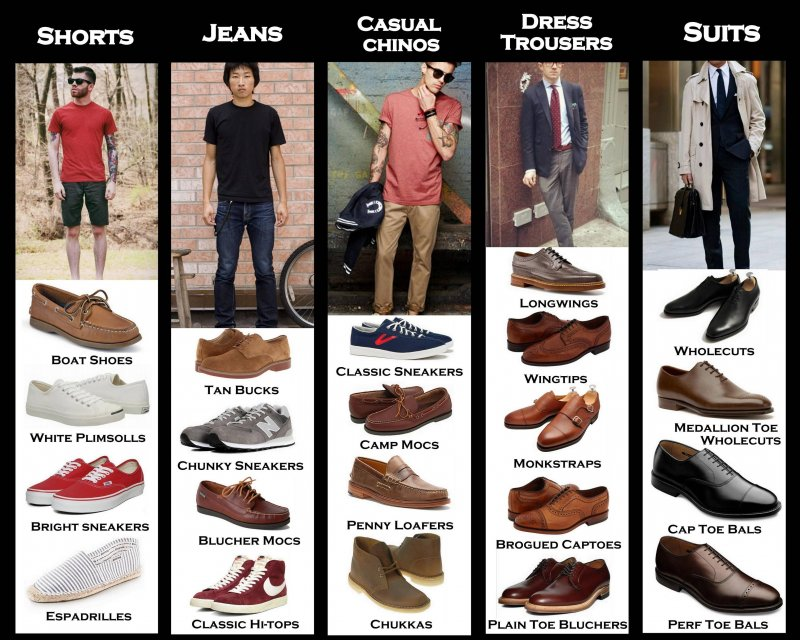 choose right shoes for type of pants