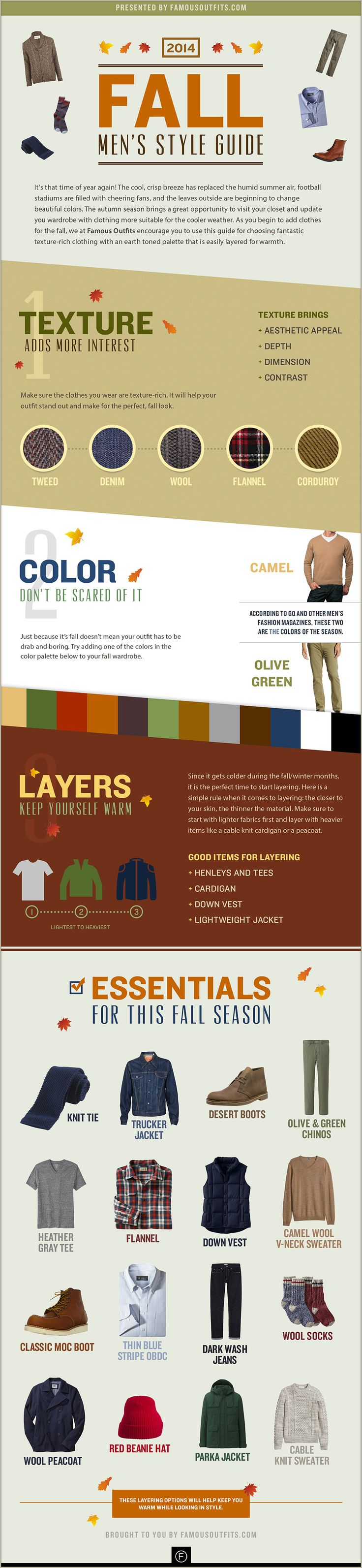 mens fall fashion style guide