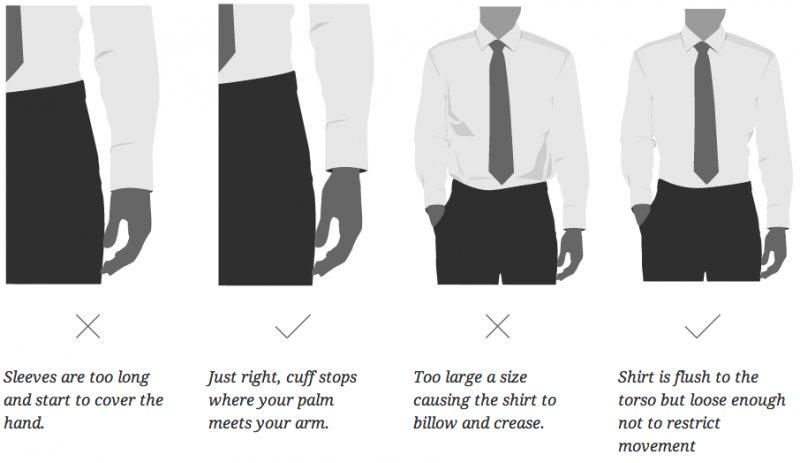 how mens clothes should fit