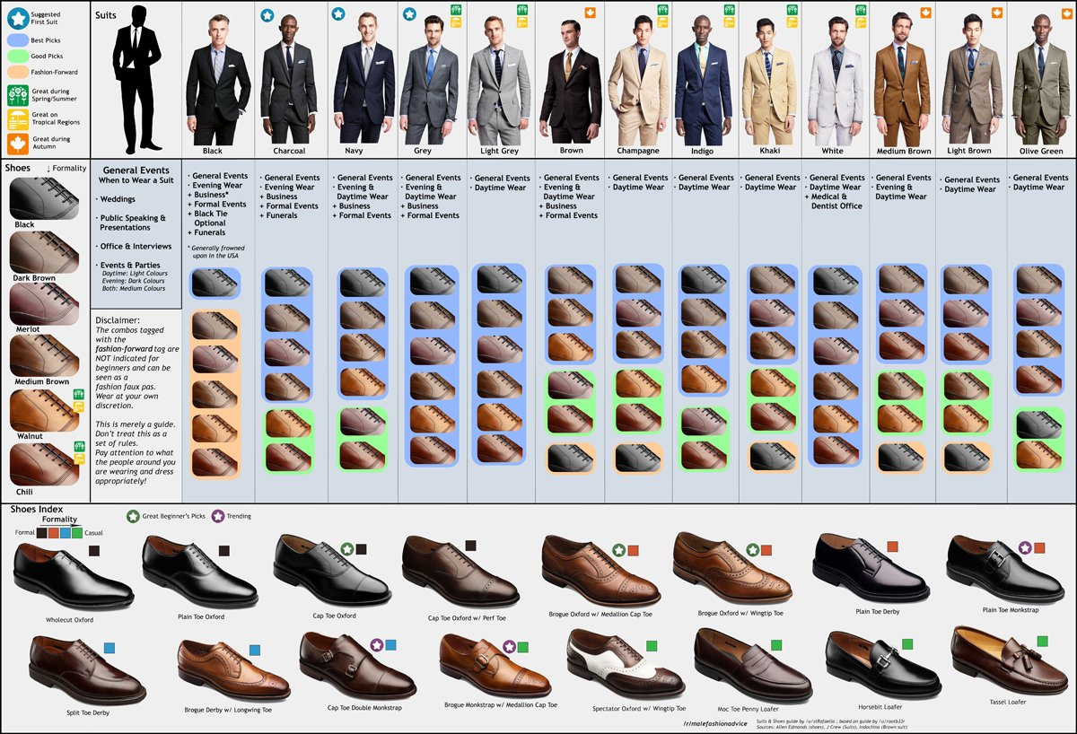 match mens dress shoes with suit