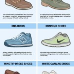 6 Popular Men's Summer Shoe Styles