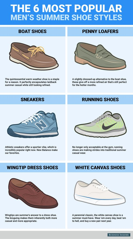 6 most popular mens summer shoe styles