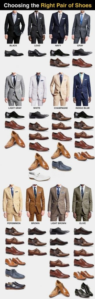 Choosing the Right Pair of Shoes