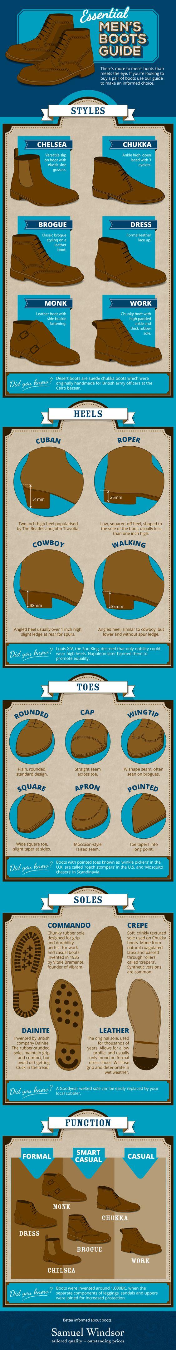 Men's Boot Guide